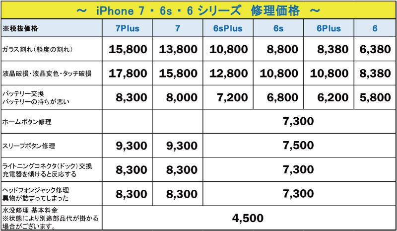 iPhone修理価格