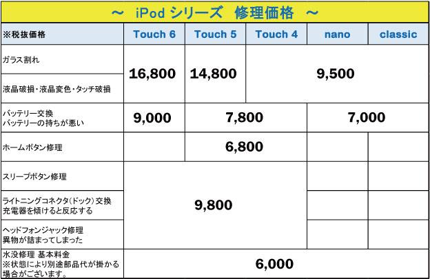 iPodTouch修理価格
